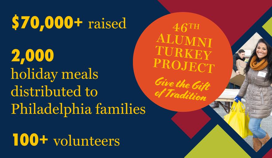 Turkey Project Recap