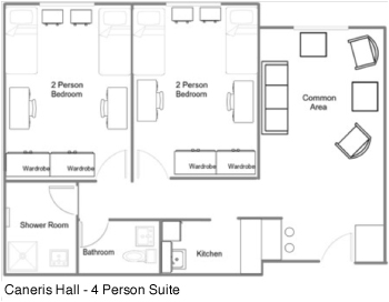 Caneris Hall 4 Person Suite