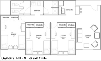Caneris Hall 6 Person Suite