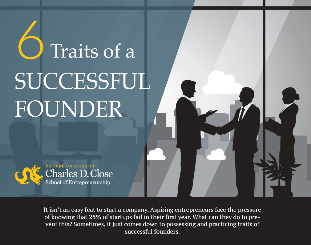 6 Traits of a Successful Founder