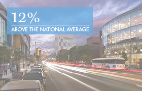 18% above the national average