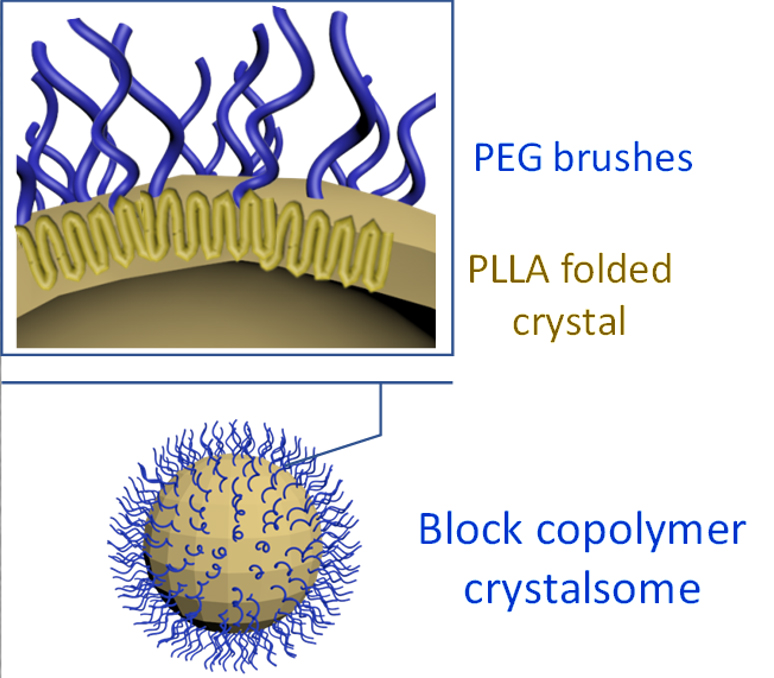 Crystalsome graphic