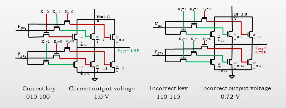Implementation of Vector-Based Obfuscation Technique – Voltage Divider