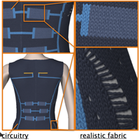 Virtual Prototype of a Supercapacitor Integrated into a Garment