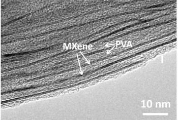 MXene Nanocomposite with PVA