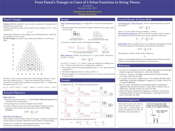 2011 Research Day Poster - Avi Dalal