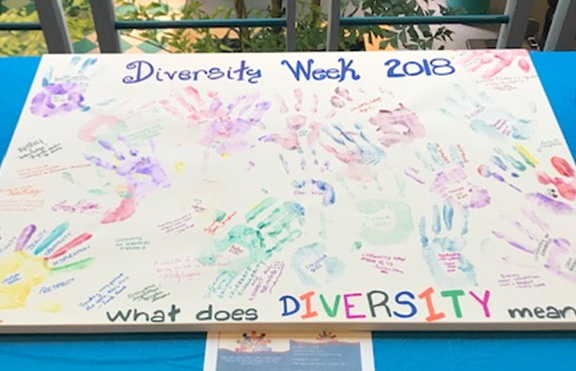 Drexel Diversity Week 2018 - 'Diversity is...'
