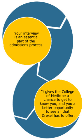 MD Program Application Process - Drexel University College of Medicine