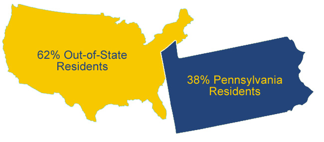 Drexel University College of Medicine - MD Program Demographics - Where Our Students Come From