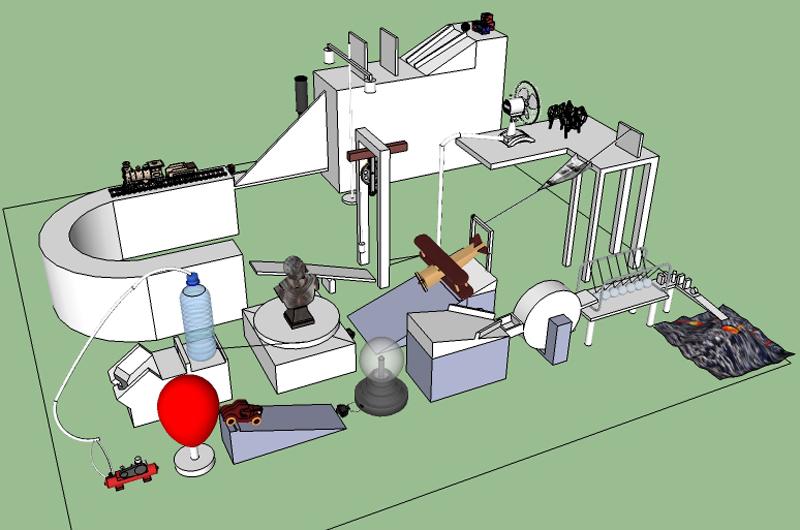 rube goldberg machine step ideas