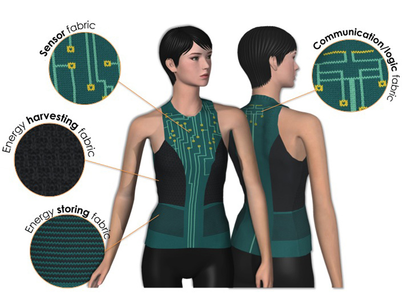 wearable energy storage