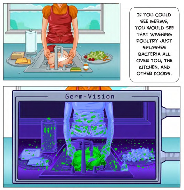 """Germ Vision"" drawing shows that, if you could see bacteria, you would know that washing raw poultry only spreads bacteria around without killing them."