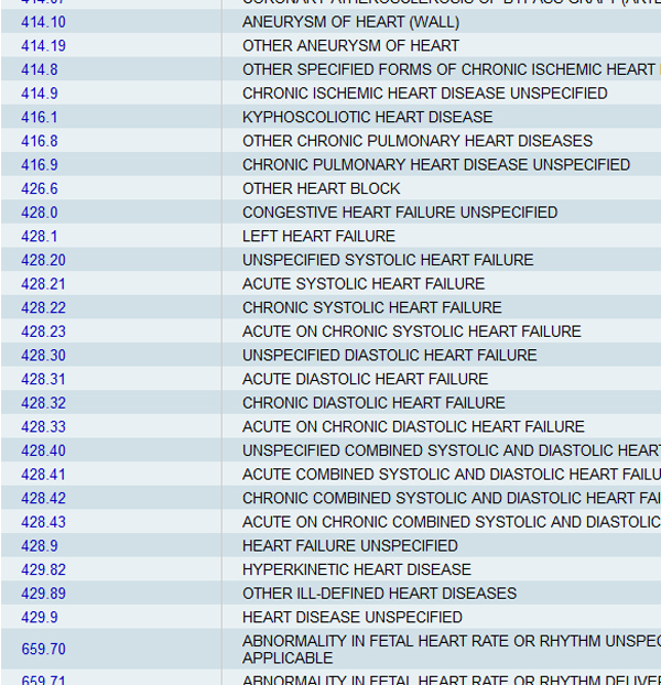 A screenshot of some ICD-9 codes used to indicate medical diagnoses in billing records