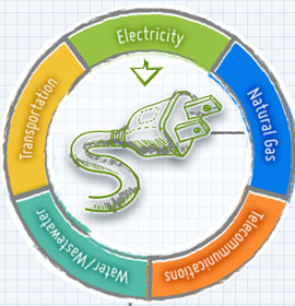 Illustration of energy sources