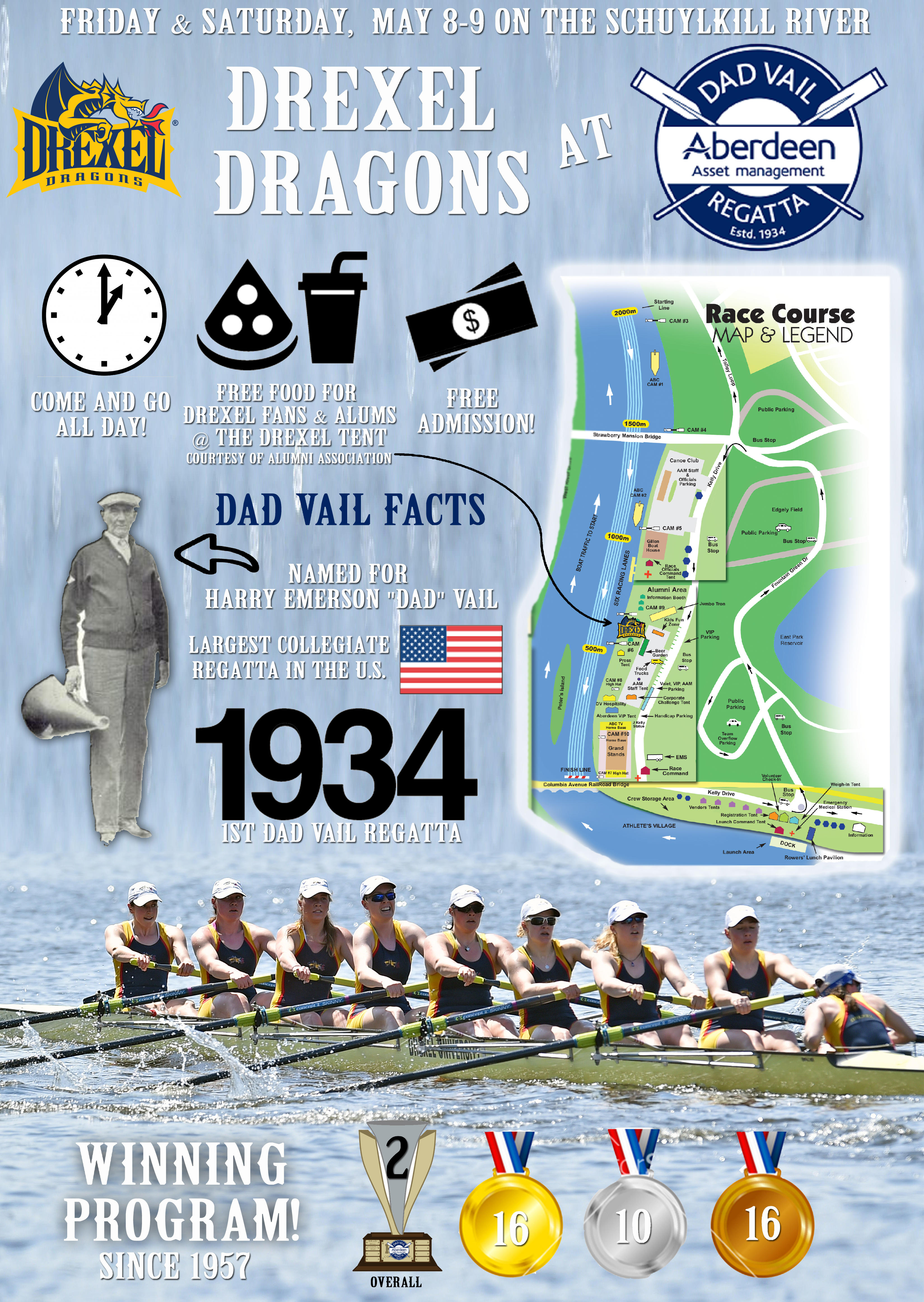 Some facts and figures on the Dad Vail Regatta from Drexel Athletics.