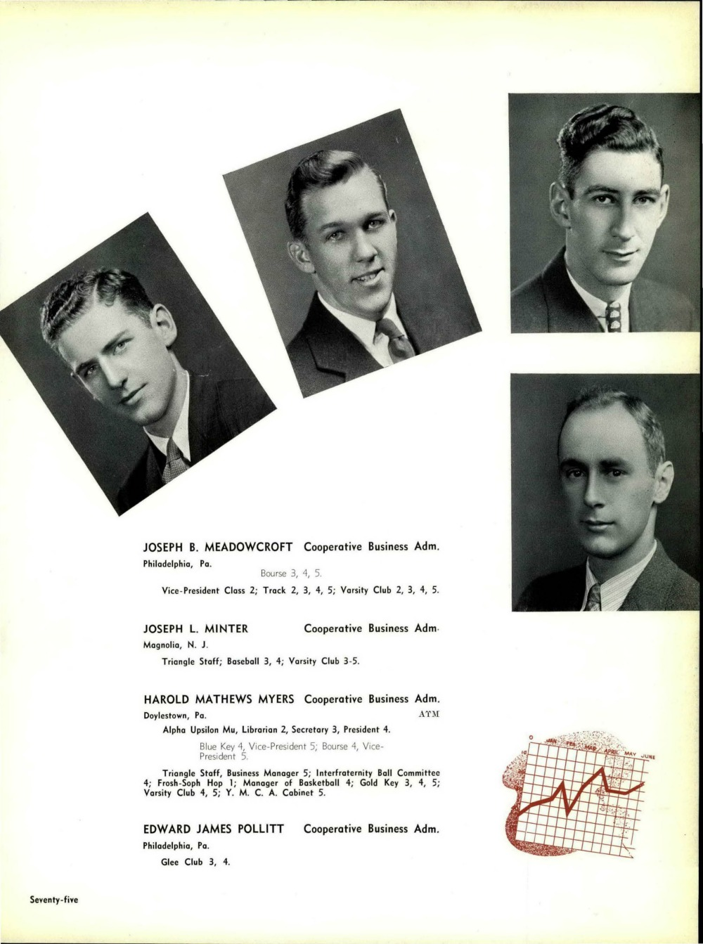 Harold Myers in the 1938 Lexerd yearbook. Photo courtesy University Archives.