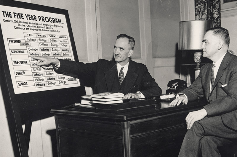 Director of Drexel's Department of Industrial Relations Cecil A. Kapp, seated, outlines the new five-year co-op plan to a prospective co-op employer in 1940. Photo courtesy University Archives.