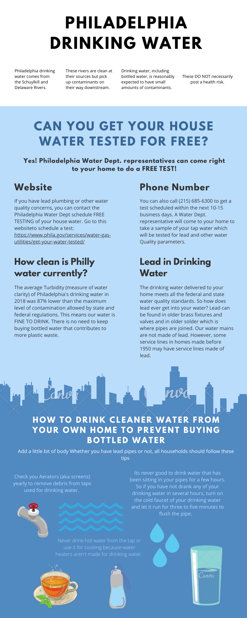 Student Mia Zaia, who worked with the Climate and Sustainability Working Group through Drexel Community Scholars, designed this infographic for the Lindy Center to promote less bottled water use.