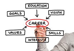 Career and Educational Counseling
