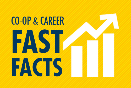 Co-op & Career Fast Facts