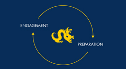 Preparation and Engagement