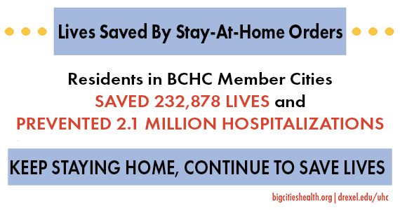 Lives Saved By Stay-at-Home Orders