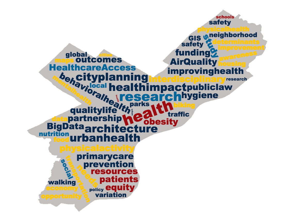 Urban health word cloud
