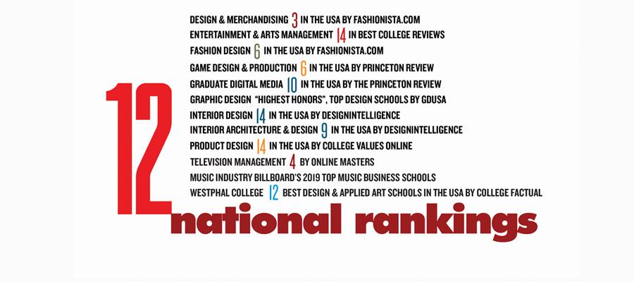0404d680444 Top Rankings for Westphal College of Media Arts   Design