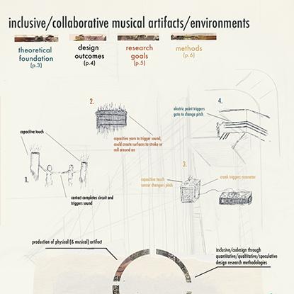Greg Sieber Musical Artifacts | Drexel Westphal