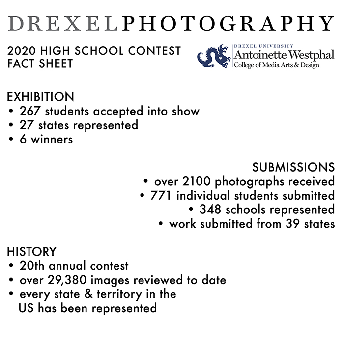 Stats from the 2020 Photo Contest